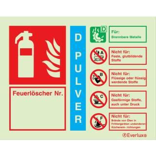 Löschmittel D-Pulver
